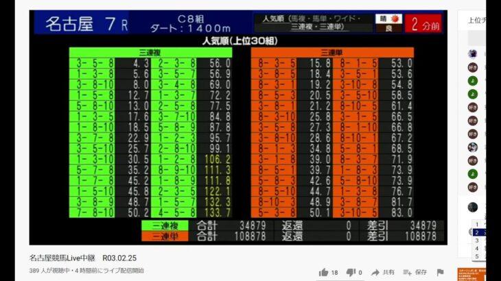 名古屋競馬Live中継オッズ