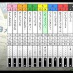 #117【ダビスタ】ジェンティルドンナをオッズで圧倒し印を全部取った馬!実績A馬が3頭誕生! 終わったらBC  switch