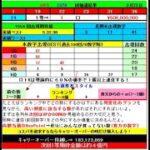 ロト6予想データー1571回(7秒自動更新)_3/25分