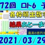 第1572回 ロト6予想 2021年3月29日抽選