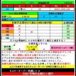 ロト6予想1572回用データー★(7秒自動更新)_3/29分