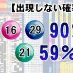 🔵ロト7予想🔵3月19日(金)対応