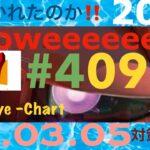 ロト7 409 東京 セット球 2021.03.05 MONOEYE搭載 感知できるのか?