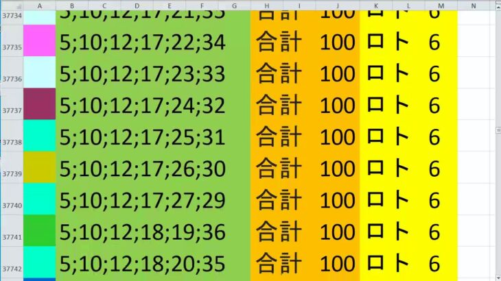ロト 6 合計 100 (43から6)  ビデオ 1728
