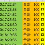 ロト 6 合計 100 (43から6)  ビデオ 2015