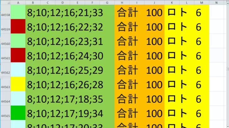 ロト 6 合計 100 (43から6)  ビデオ 2040