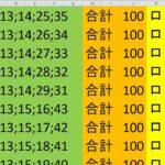 ロト 6 合計 100 (43から6)  ビデオ 491