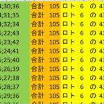 ロト 6 合計 105 (43から6)  ビデオ 168