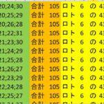 ロト 6 合計 105 (43から6)  ビデオ 56