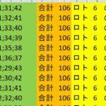 ロト 6 合計 106 (43から6)  ビデオ 107