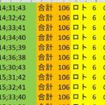 ロト 6 合計 106 (43から6)  ビデオ 116