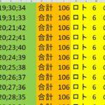 ロト 6 合計 106 (43から6)  ビデオ 124