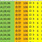 ロト 6 合計 106 (43から6)  ビデオ 132