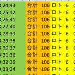 ロト 6 合計 106 (43から6)  ビデオ 149
