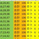ロト 6 合計 106 (43から6)  ビデオ 158