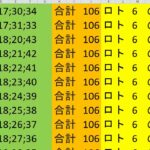 ロト 6 合計 106 (43から6)  ビデオ 159
