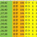 ロト 6 合計 106 (43から6)  ビデオ 8