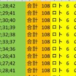 ロト 6 合計108 ビデオ 13