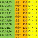 ロト6 合計 110 ビデオ 44