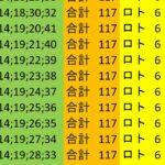 ロト6 合計 117 ビデオ 145