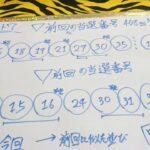 ロト7 予想 第410回 宝くじ 当選番号 #24 金鬼
