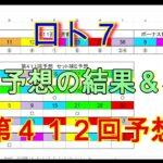 ロト7前回の予想結果と検証 第412回の予想