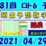 第1581回 ロト6予想 2021年4月29日抽選