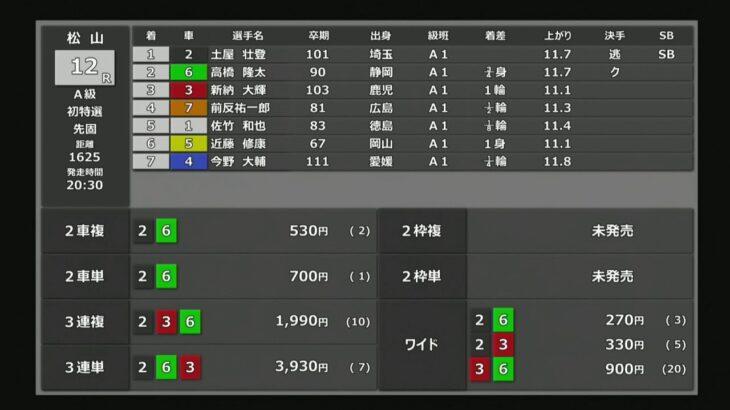 【2021.04.18】松山けいりん 競輪AIロトプレイス杯争奪戦(FⅡ) 1日目