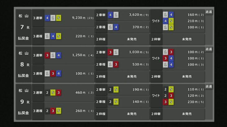 【2021.04.19】松山けいりん 競輪AIロトプレイス杯争奪戦(FⅡ) 2日目