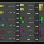 【2021.04.20】松山けいりん 競輪AIロトプレイス杯争奪戦(FⅡ) 3日目
