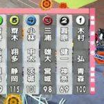 ◆2021.4.21【ミッドナイト競輪 オッズパーク杯 FⅡ】A級決勝戦