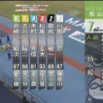 2021/4/20 競輪AIロトプレイス杯争奪戦 2日目8R