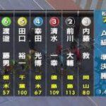 2021/4/20 第5回オッズパーク杯 2日目8R