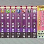 2021/4/20 チャリ・ロト杯 2日目7R
