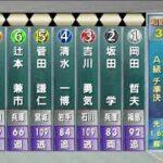 2021/4/20 チャリ・ロト杯 2日目4R
