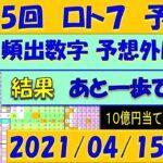 第415回 ロト7予想 2021年4月16日抽選