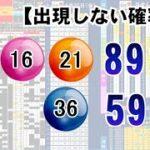 🔵ロト7予想🔵4月16日(金)対応
