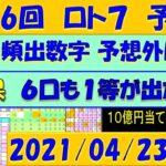 第416回 ロト7予想 2021年4月23日抽選