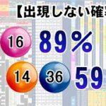🔵ロト7予想🔵4月23日(金)対応