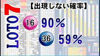 🔵ロト7予想🔵4月9日(金)対応