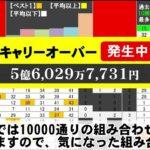 🟢ロト6・10000通り表示🟢5月13日(木)対応
