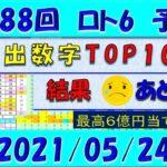 第1588回 ロト6予想 2021年5月24日抽選