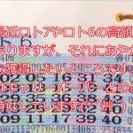 ロト6購入(2021/05/10公開分)1584回【#ロト6】【#ロト6】