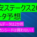 【平安ステークス2021】データ予想 単勝オッズ100%データが2つ、1番人気想定アメリカンシードは買わない!!!