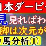 日本ダービー2021年に出走予定の予想オッズ上位馬3頭を分析しました