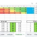 2021年5月17日のロト6予想 [loto 6 Japanese lotto numbers forecast for 17/05/2021].(expect: high & mid range)