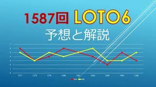 2021年5月20日、1587回ロト6の当選数字を予想