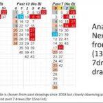 2021年5月27日 ロト6予想![Japanese loto 6 forecast for 27/5/2021]