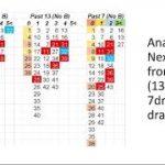 2021年5月31日 ロト6予想![Japanese loto 6 forecast for 31/5/2021]
