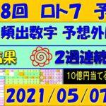 第418回 ロト7予想 2021年5月7日抽選